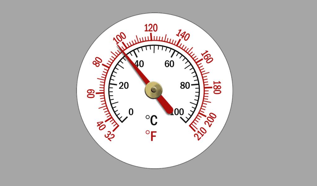 מדד טמפרטורה